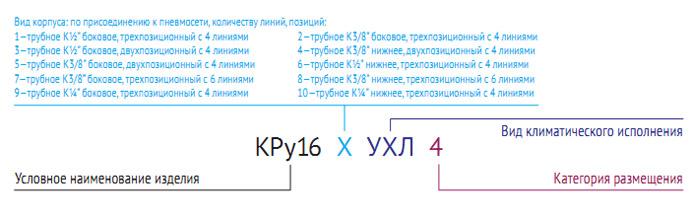 Обозначение для заказа: Пневмораспределители крановые КРу16