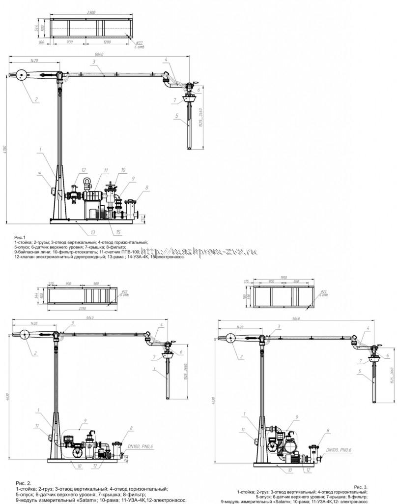 Стояк автоналивной автоматизированный (САА)