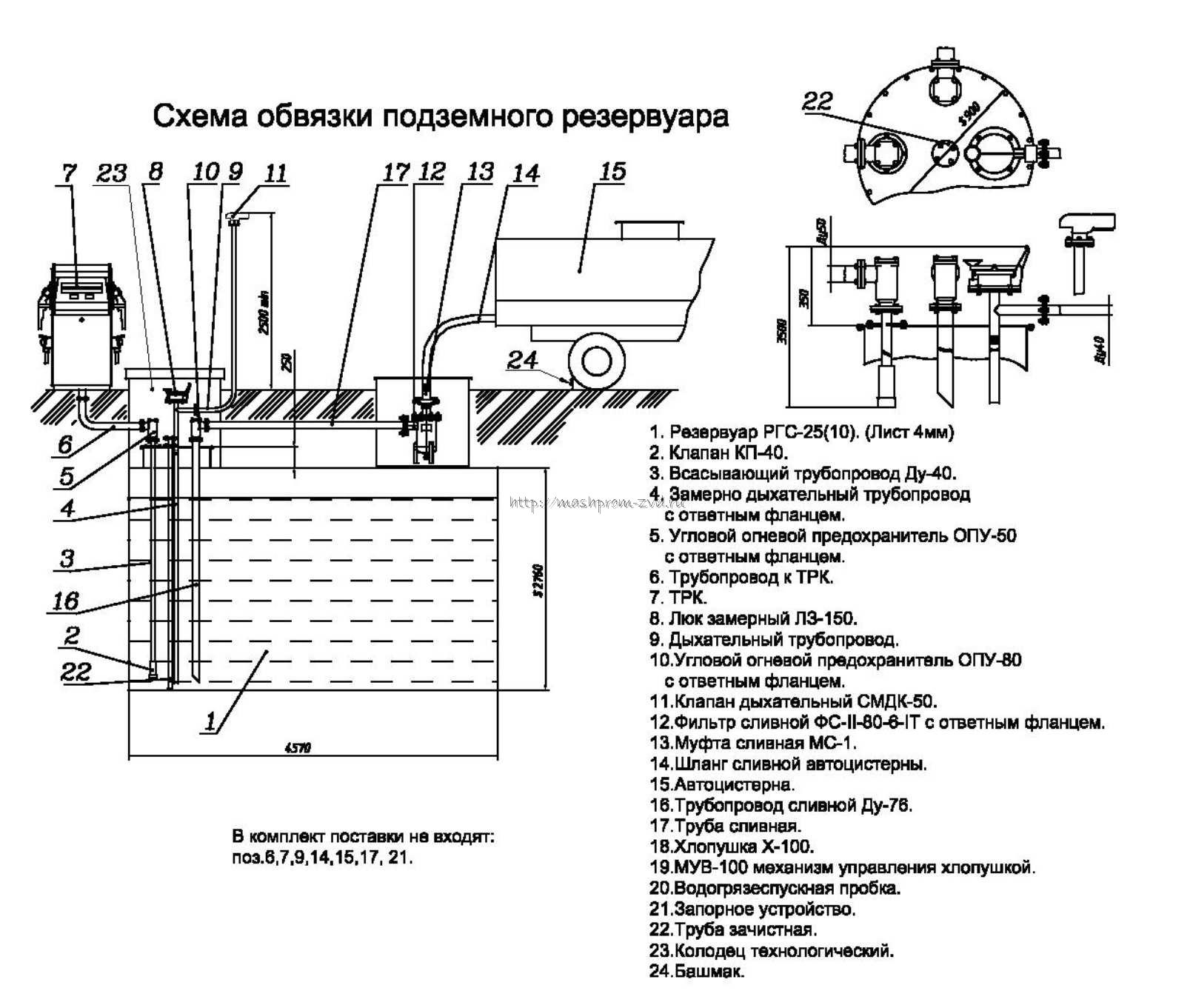 Схема подземных резервуаров азс