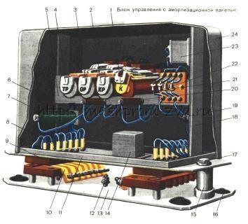 Блок управления БУ-ЭПТ 579.00.20