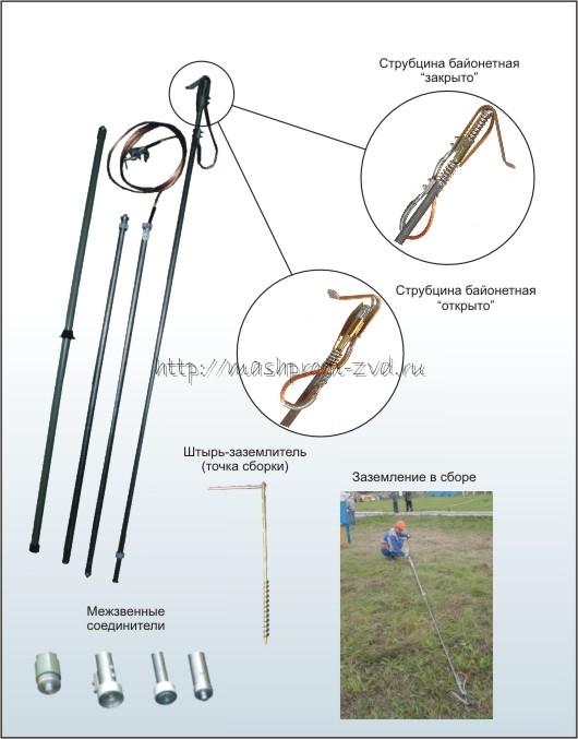 Заземление переносное ВЛ 6-10 кВ для заземления с поверхности земли с удлинительными металлическими звеньями ЗПМЗ 6-10