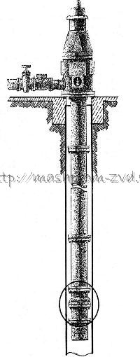 Насосы и агрегаты насосные центробежные артезианские полупогружные